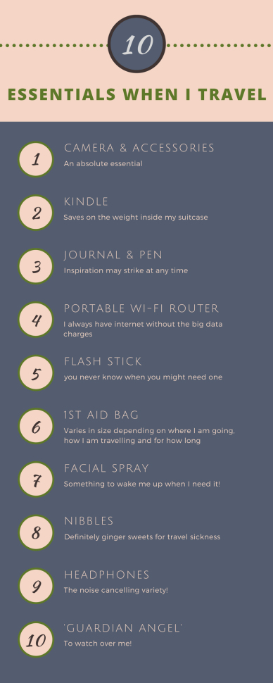 10 essentials when I travel