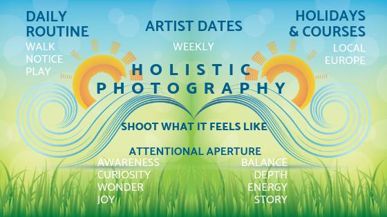 2019 photography aspirations